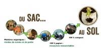 PETIT Sac Compost Doublure Papier Sac-Au-Sol 8Lx5Lx12H